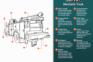 Mechanic Truck Infographic