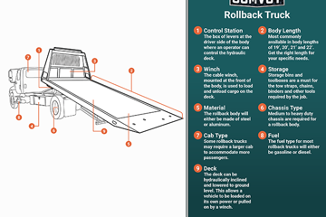 Tow Truck Infographic